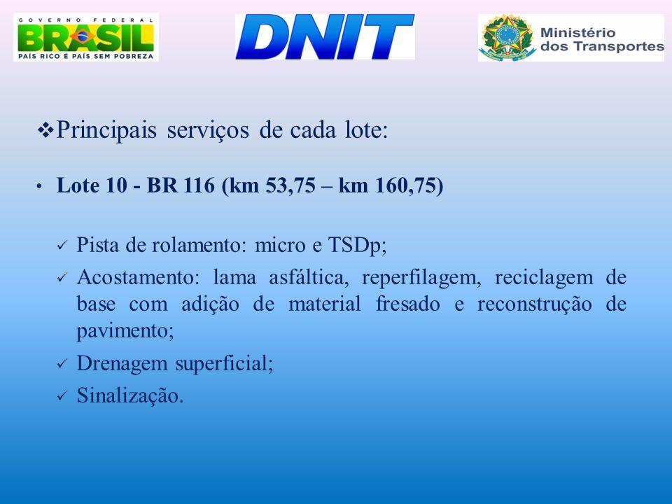  Principais serviços de cada lote: • Lote 10 - BR 116 (km 53,75 – km 160,75)  Pista de rolamento: micro e TSDp;  Acostamento: lama asfáltica, reper