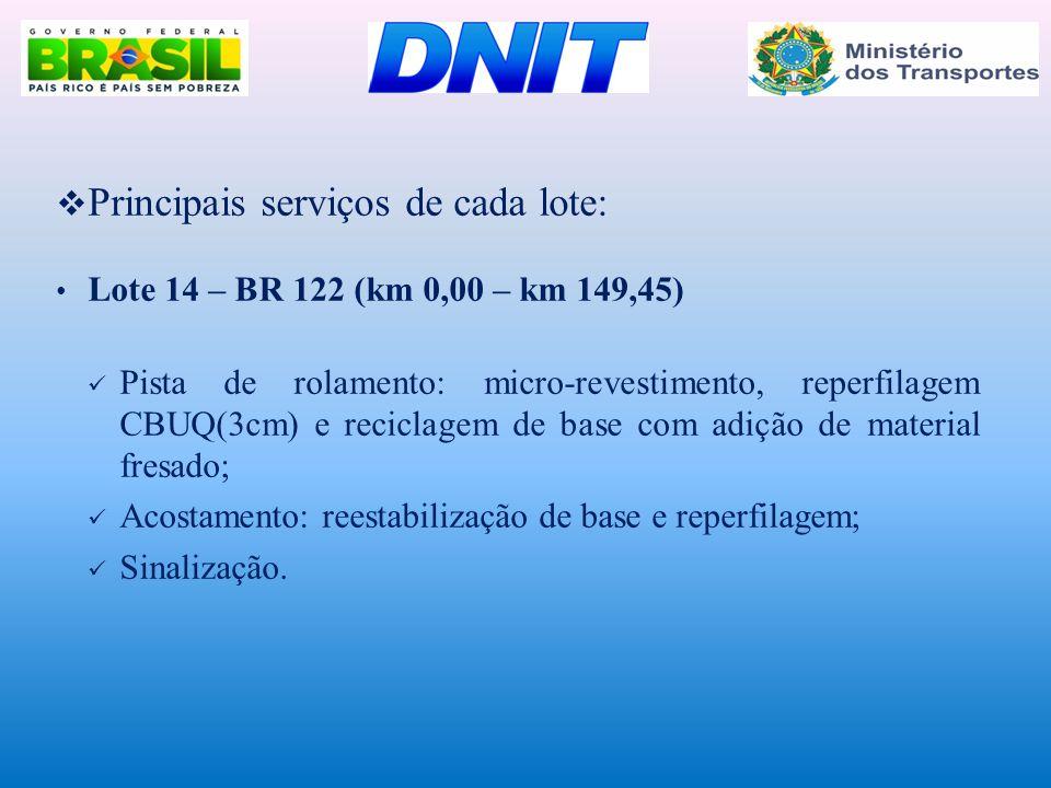  Principais serviços de cada lote: • Lote 14 – BR 122 (km 0,00 – km 149,45)  Pista de rolamento: micro-revestimento, reperfilagem CBUQ(3cm) e recicl
