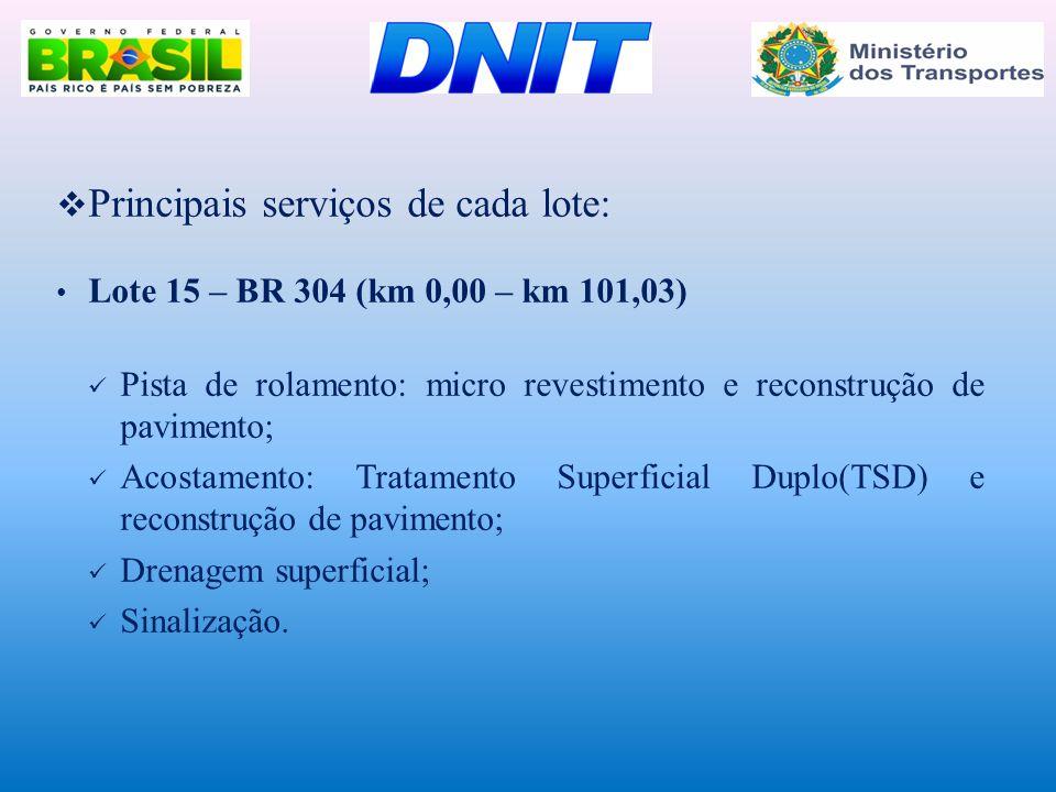  Principais serviços de cada lote: • Lote 15 – BR 304 (km 0,00 – km 101,03)  Pista de rolamento: micro revestimento e reconstrução de pavimento;  A