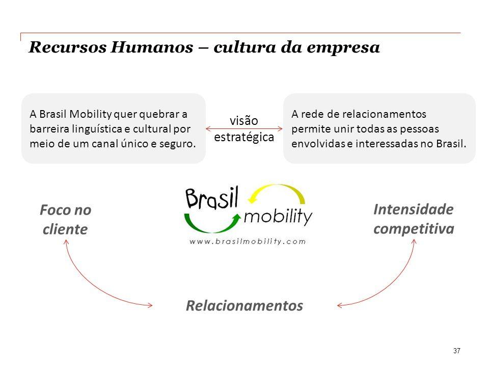 Recursos Humanos – cultura da empresa 37 A Brasil Mobility quer quebrar a barreira linguística e cultural por meio de um canal único e seguro. A rede