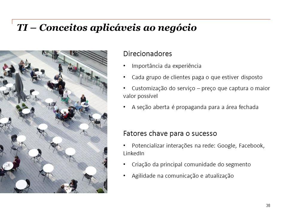 TI – Conceitos aplicáveis ao negócio 38 Direcionadores • Importância da experiência • Cada grupo de clientes paga o que estiver disposto • Customizaçã