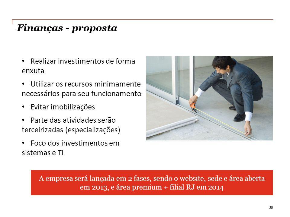 Finanças - proposta 39 • Realizar investimentos de forma enxuta • Utilizar os recursos minimamente necessários para seu funcionamento • Evitar imobili