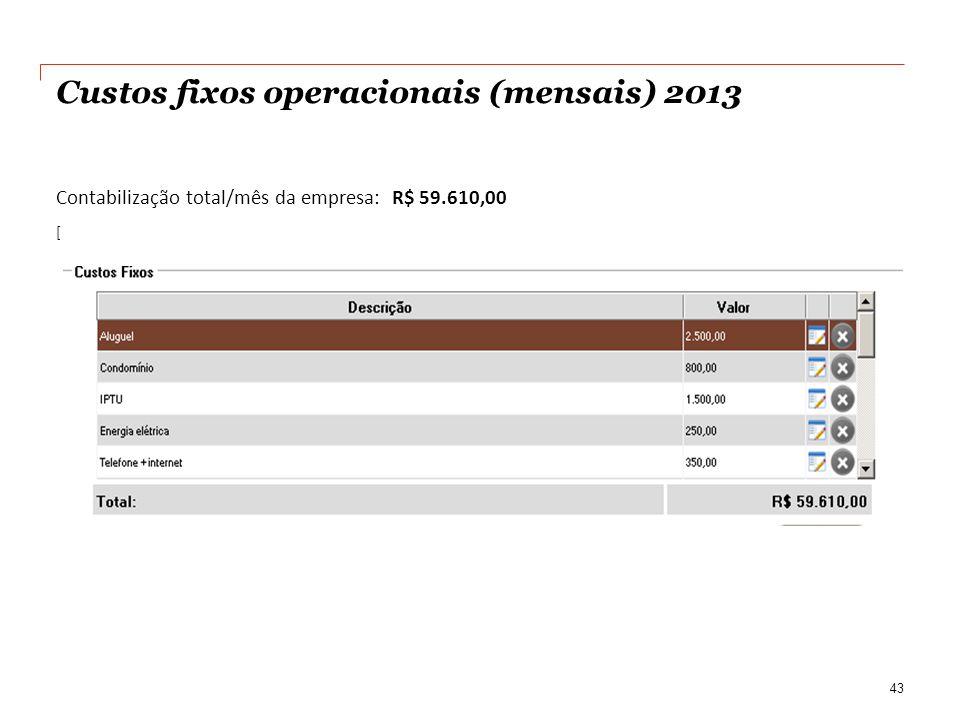 Custos fixos operacionais (mensais) 2013 Contabilização total/mês da empresa: R$ 59.610,00 [ 43