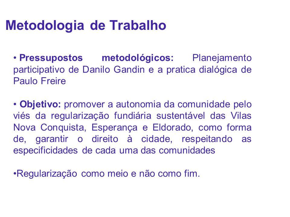 • Pressupostos metodológicos: Planejamento participativo de Danilo Gandin e a pratica dialógica de Paulo Freire • Objetivo: promover a autonomia da co