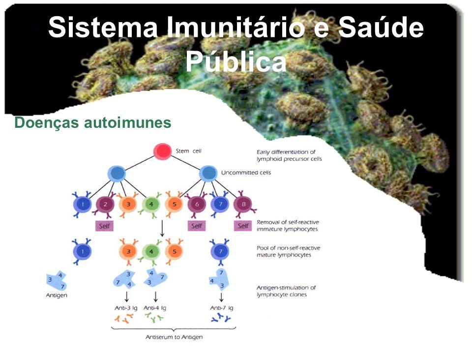 Sistema Imunitário e Saúde Pública Doenças autoimunes