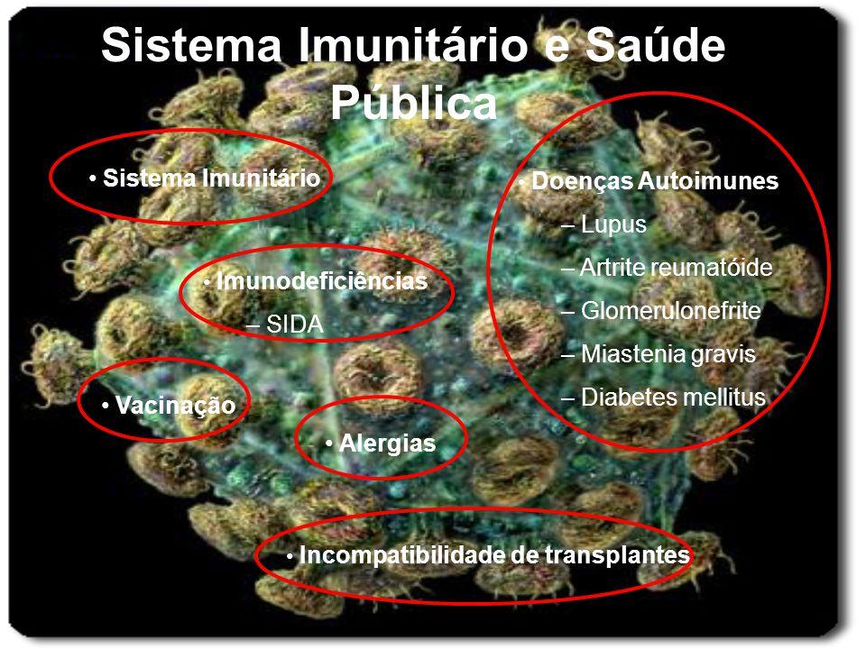• Alergias• Vacinação • Incompatibilidade de transplantes • Doenças Autoimunes – Lupus – Artrite reumatóide – Glomerulonefrite – Miastenia gravis – Di