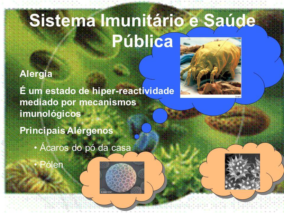 Sistema Imunitário e Saúde Pública Alergia É um estado de hiper-reactividade mediado por mecanismos imunológicos Principais Alérgenos • Ácaros do pó d