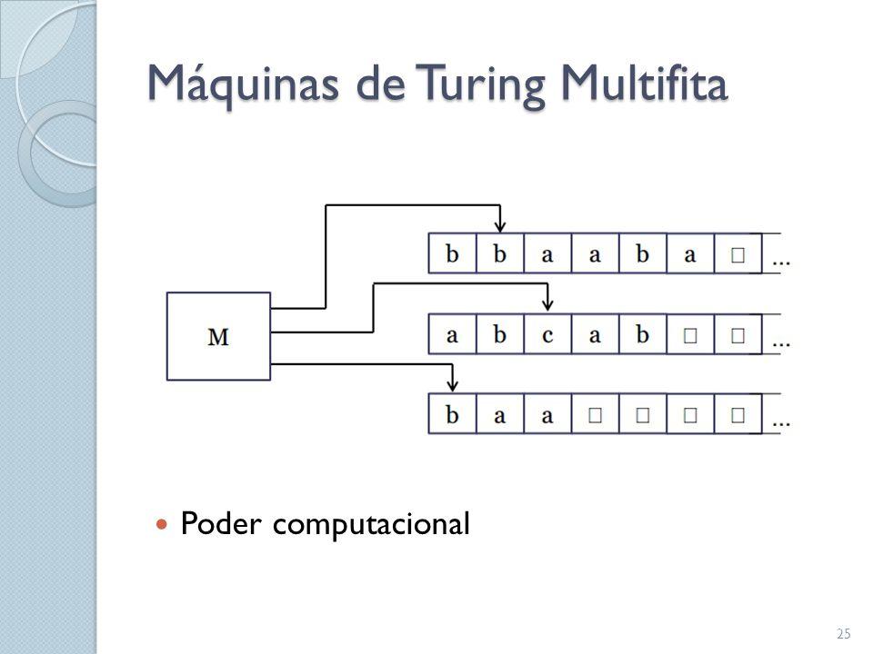 Máquinas de Turing Multifita  Poder computacional 25