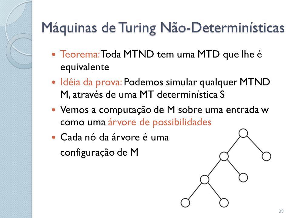  Teorema: Toda MTND tem uma MTD que lhe é equivalente  Idéia da prova: Podemos simular qualquer MTND M, através de uma MT determinística S  Vemos a