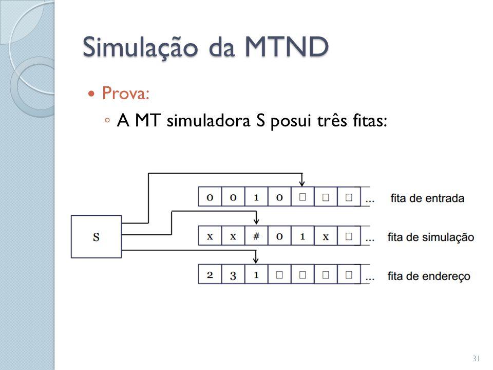 Simulação da MTND  Prova: ◦ A MT simuladora S posui três fitas: 31