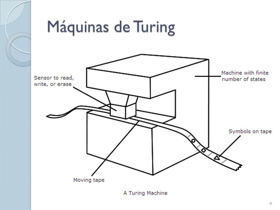 Tese de Church-Turing  A capacidade de computação representada pela Máquina de Turing é o limite máximo que pode ser atingido por qualquer dispositivo de computação  Supondo verdadeira a hipótese de Church ◦ Função computável: é possível construir uma Máquina de Turing (ou formalismo equivalente) que compute a função ◦ Função Não-Computável: não existe Máquina de Turing (ou formalismo equivalente) que compute a função 35