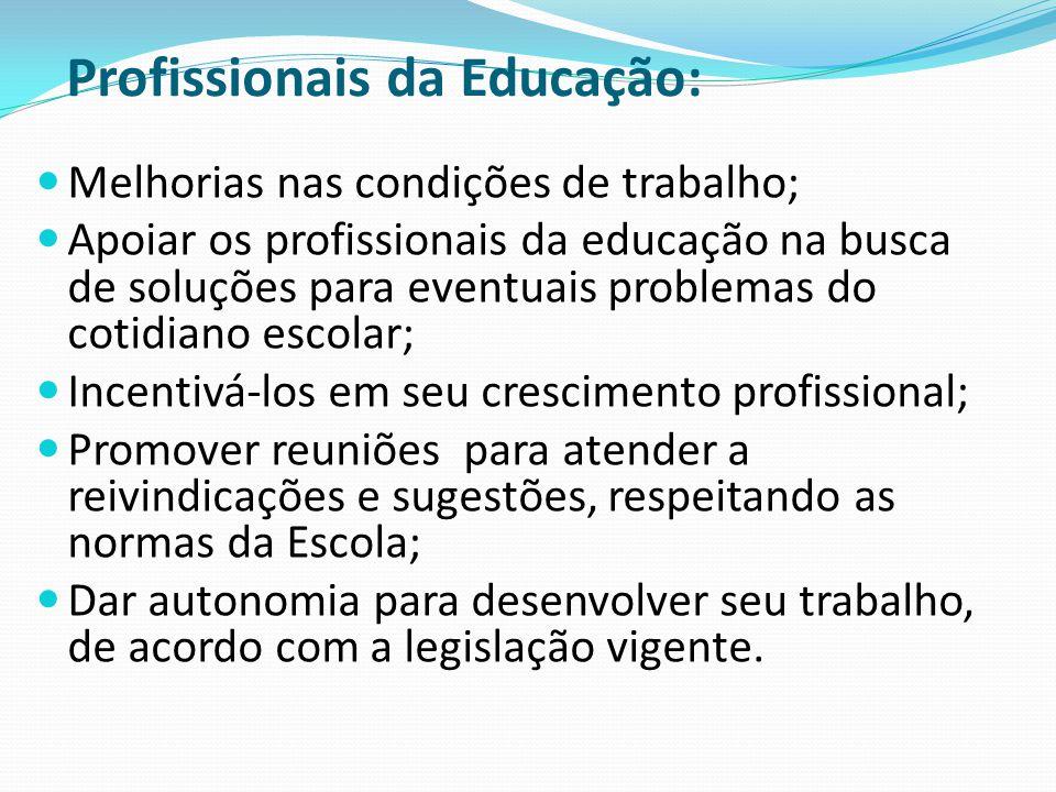 Profissionais da Educação:  Melhorias nas condições de trabalho;  Apoiar os profissionais da educação na busca de soluções para eventuais problemas