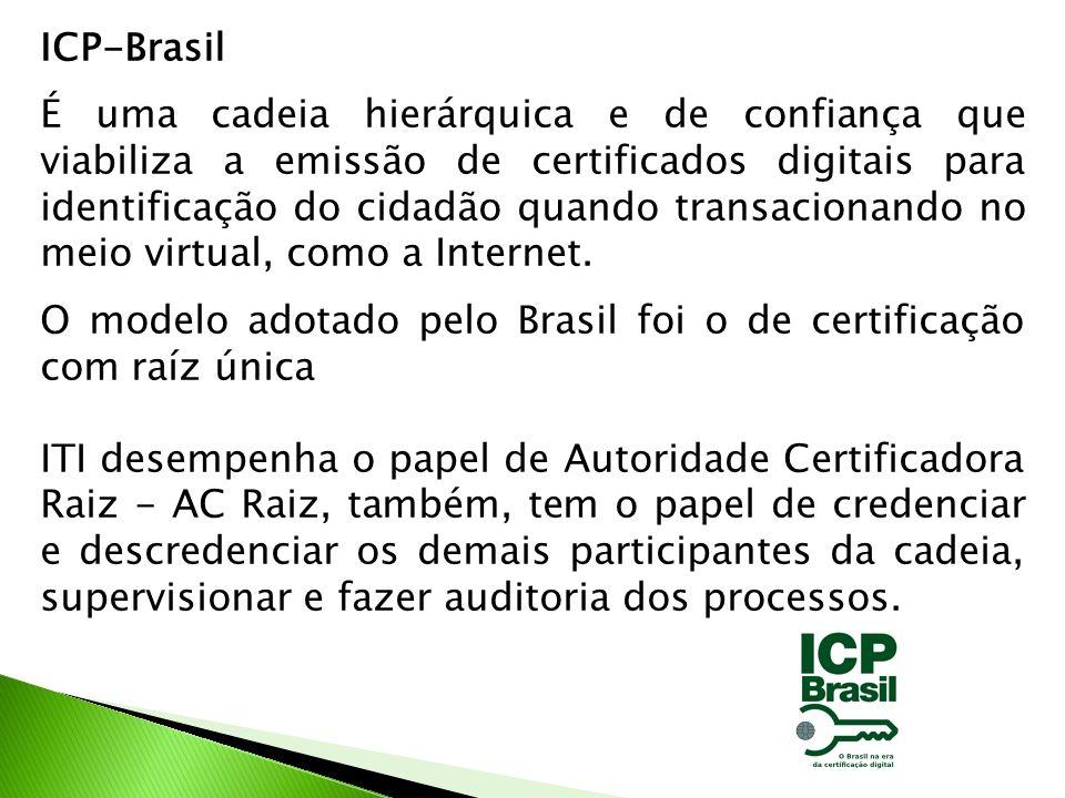 É uma cadeia hierárquica e de confiança que viabiliza a emissão de certificados digitais para identificação do cidadão quando transacionando no meio v