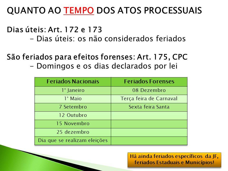 QUANTO AO TEMPO DOS ATOS PROCESSUAIS Dias úteis: Art. 172 e 173 - Dias úteis: os não considerados feriados São feriados para efeitos forenses: Art. 17