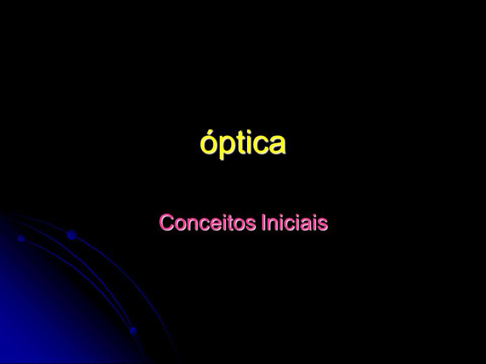 Meios Ópticos Opacos: não permitem nenhuma visualização. Ex.: parede, espelho, madeira,...