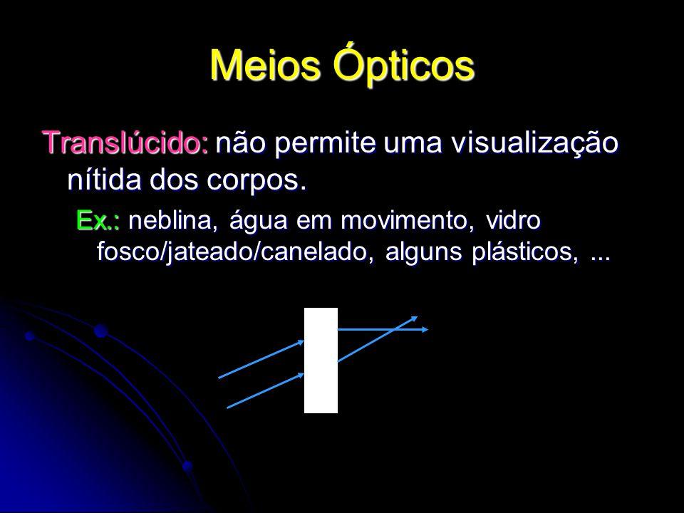 Meios Ópticos Translúcido: não permite uma visualização nítida dos corpos.