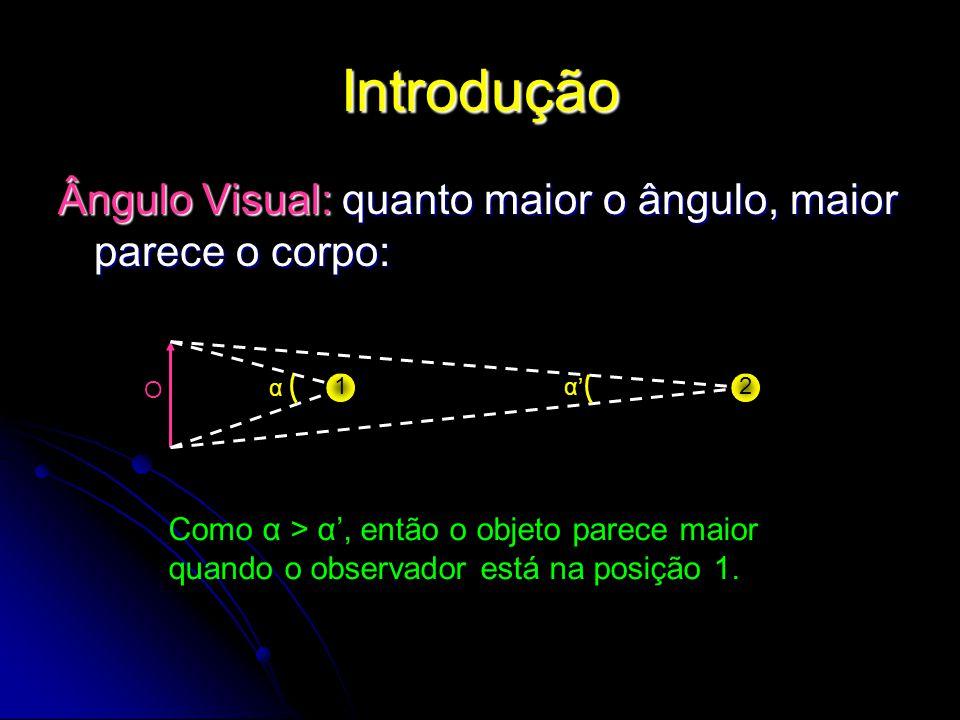 Introdução Ângulo Visual: quanto maior o ângulo, maior parece o corpo: α α'α' O 1 2 Como α > α', então o objeto parece maior quando o observador está na posição 1.