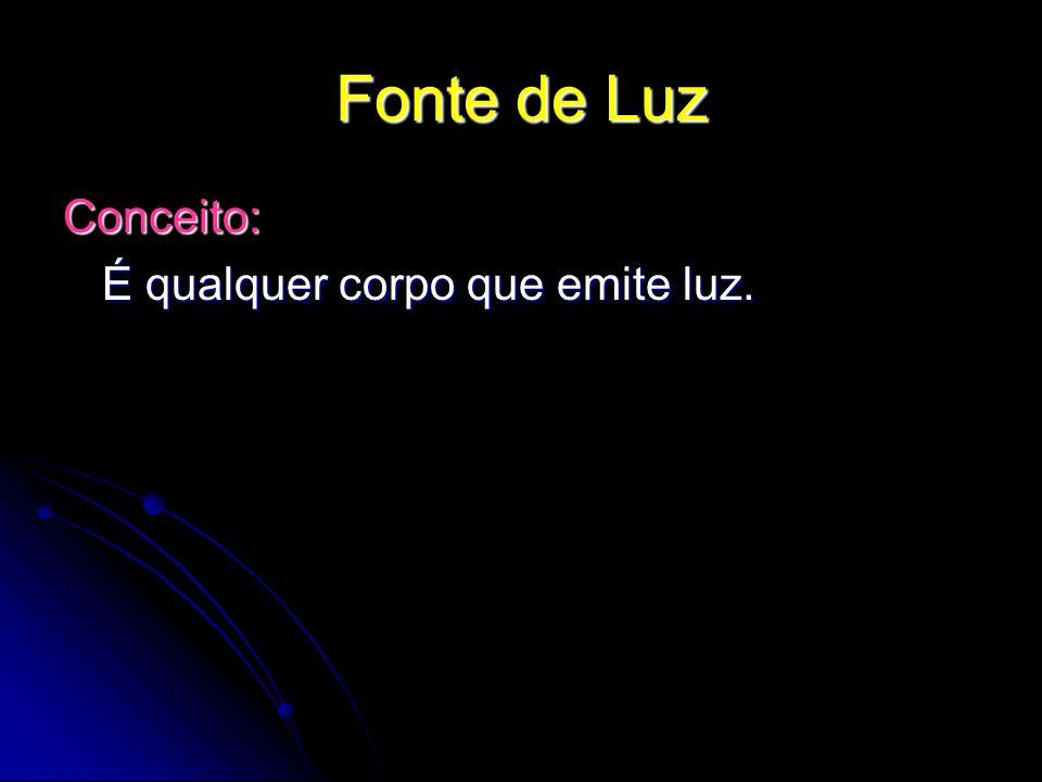 Fonte de Luz Primária: produz a luz que emite.Pode ser incandescente ou luminescente.