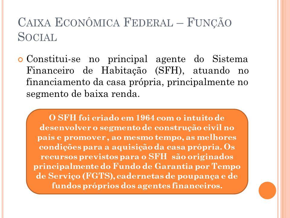 C AIXA E CONÔMICA F EDERAL – F UNÇÃO S OCIAL Constitui-se no principal agente do Sistema Financeiro de Habitação (SFH), atuando no financiamento da ca
