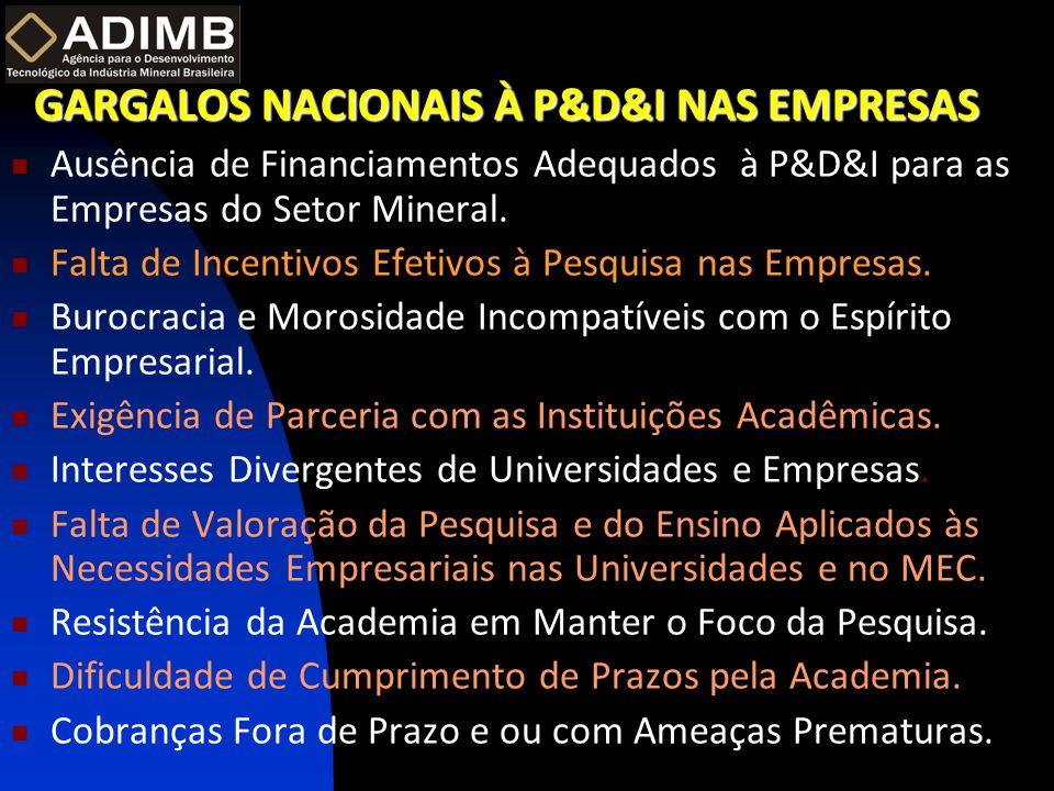 GARGALOS NACIONAIS À P&D&I NAS EMPRESAS  Ausência de Financiamentos Adequados à P&D&I para as Empresas do Setor Mineral.