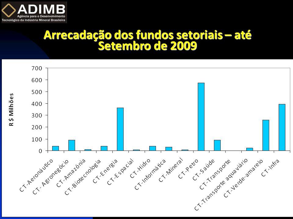 Arrecadação dos fundos setoriais – até Setembro de 2009