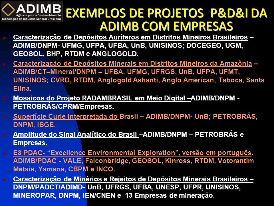 EXEMPLOS DE PROJETOS P&D&I DA ADIMB COM EMPRESAS  Caracterização de Depósitos Auríferos em Distritos Mineiros Brasileiros – ADIMB/DNPM- UFMG, UFPA, U