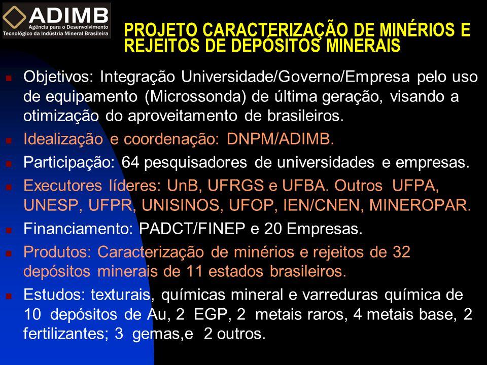  Objetivos: Integração Universidade/Governo/Empresa pelo uso de equipamento (Microssonda) de última geração, visando a otimização do aproveitamento d