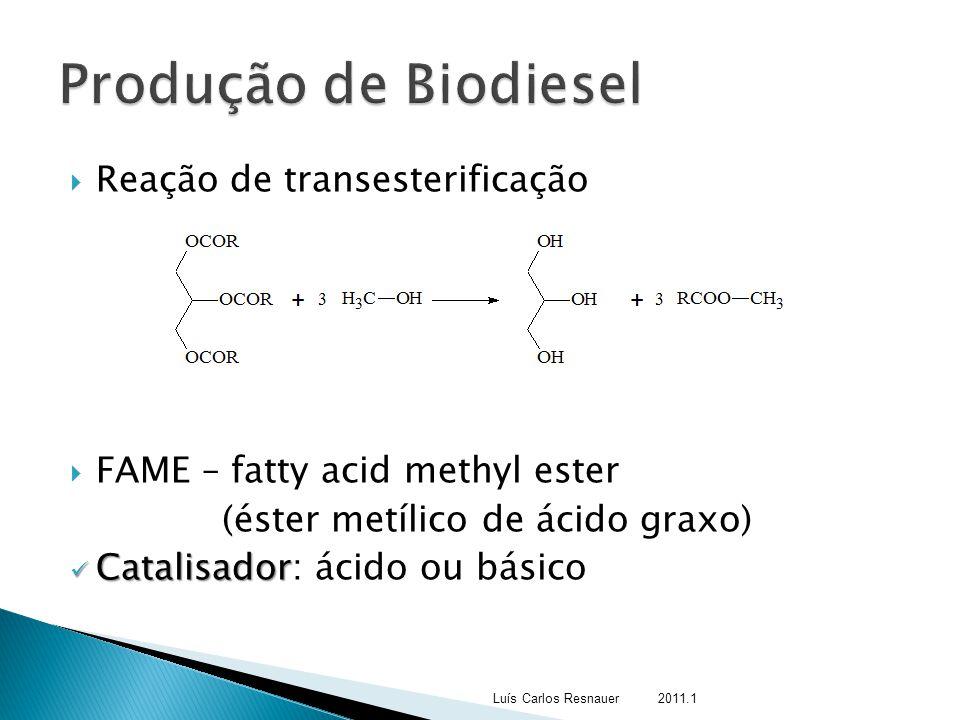  Reação de transesterificação  FAME – fatty acid methyl ester (éster metílico de ácido graxo)  Catalisador  Catalisador: ácido ou básico Luís Carl