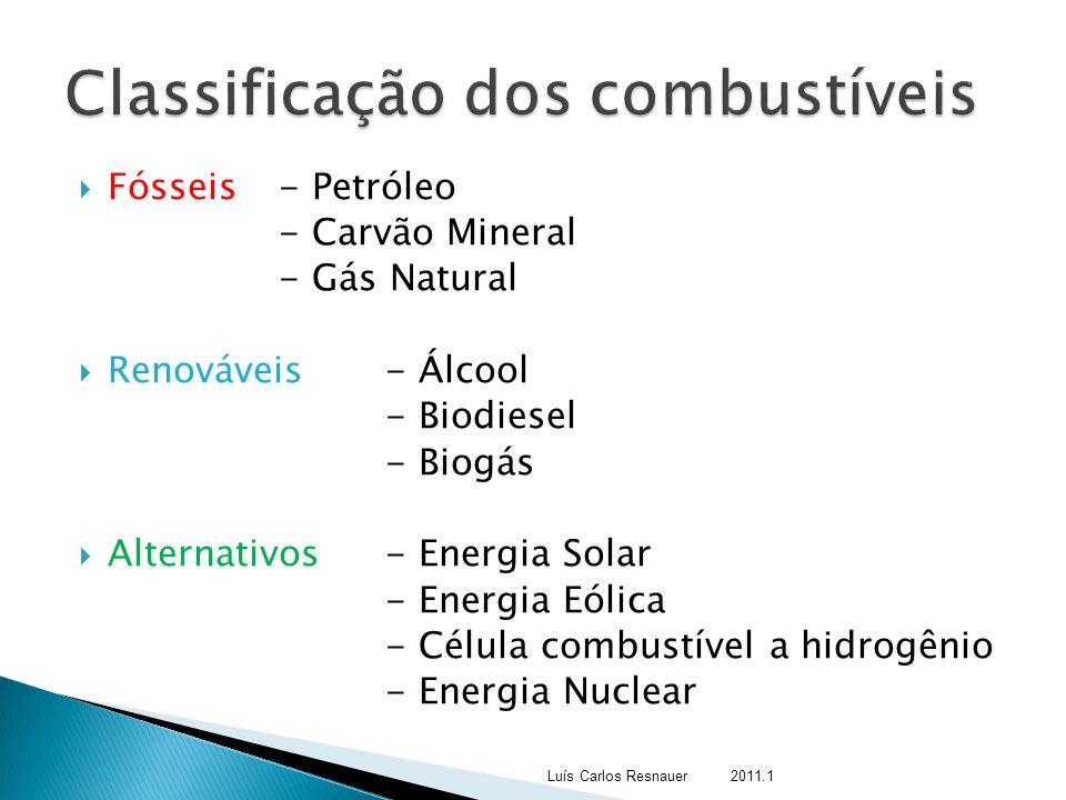  Fósseis- Petróleo - Carvão Mineral - Gás Natural  Renováveis- Álcool - Biodiesel - Biogás  Alternativos- Energia Solar - Energia Eólica - Célula c
