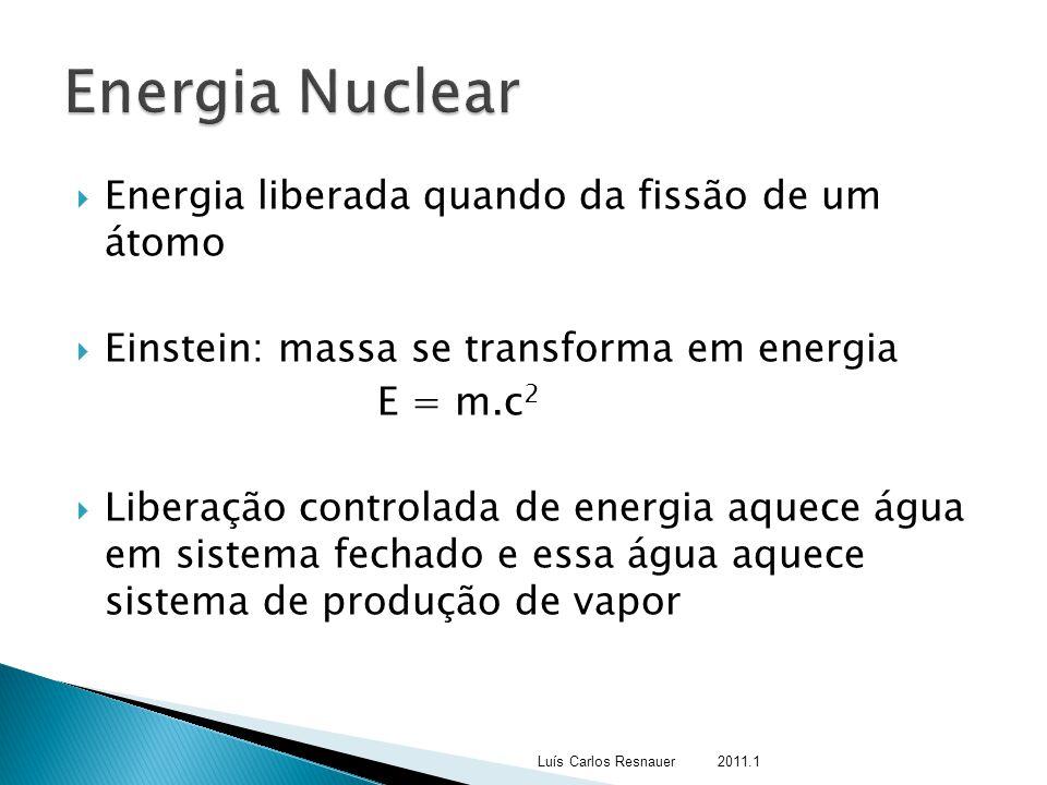  Energia liberada quando da fissão de um átomo  Einstein: massa se transforma em energia E = m.c 2  Liberação controlada de energia aquece água em