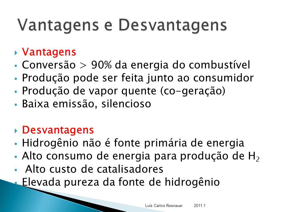  Vantagens  Conversão > 90% da energia do combustível  Produção pode ser feita junto ao consumidor  Produção de vapor quente (co-geração)  Baixa