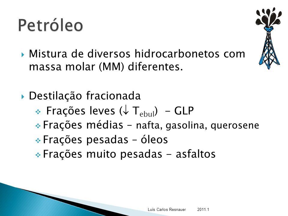  Mistura de diversos hidrocarbonetos com massa molar (MM) diferentes.  Destilação fracionada  Frações leves (  T ebul ) - GLP  Frações médias – n