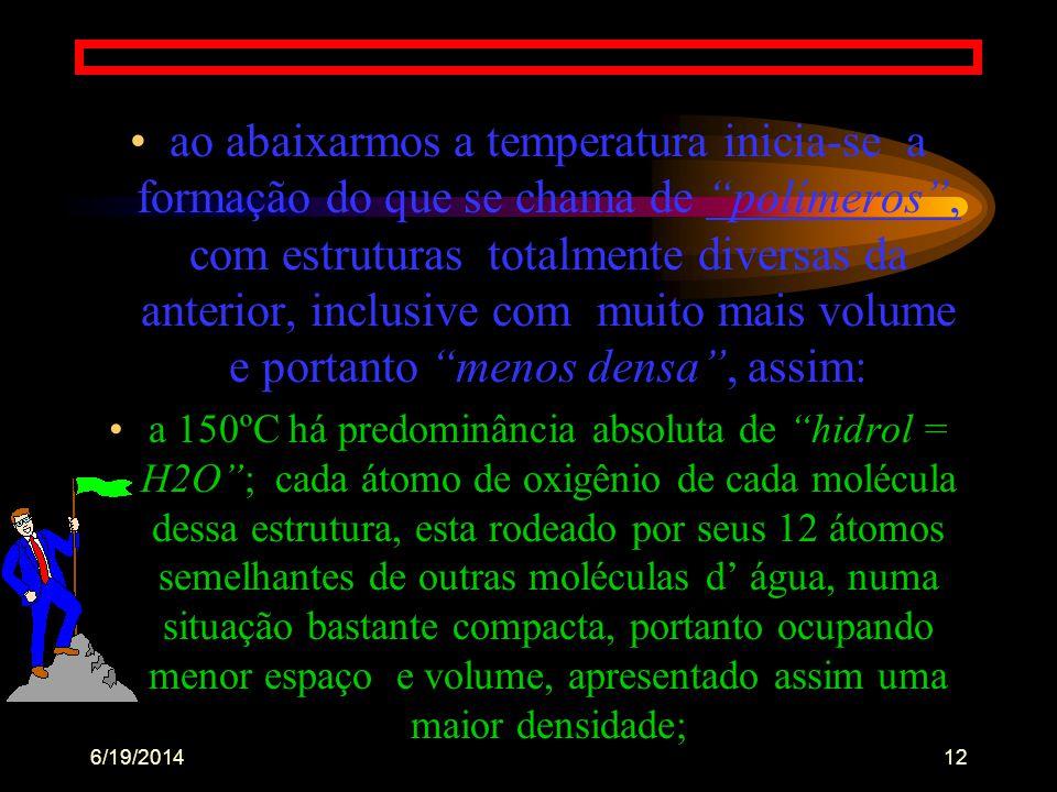6/19/201411 •a forma de H O H -Hidrol-H2O • somente quando a água for aquecida a 150ºC e mantida em estado líquido (sob condições de pressão adequadas