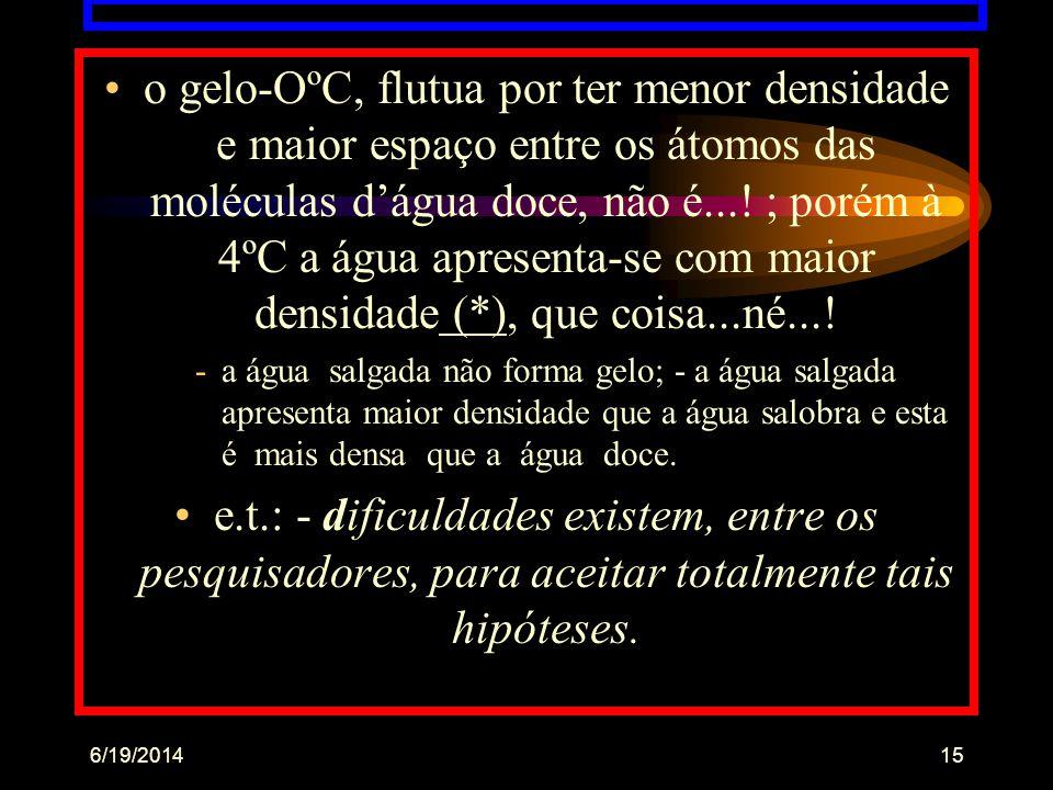 6/19/201414 -as moléculas de gelo, ou com estrutura de trihidrol-H6O3, teriam uma configuração de maior volume que o ocupado por moléculas de hidrol-H