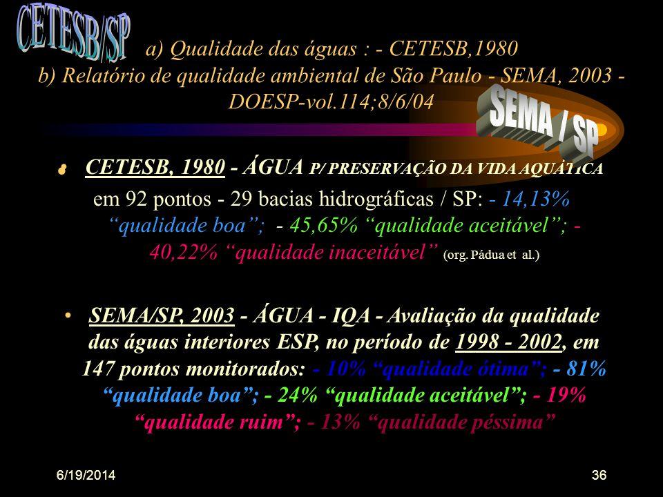 6/19/201435 Bacia do rio Formoso, de 1996 a 2001 - IQA - SEMA/IMAP - MS, 2002 Bacia do rio Formoso, de 1996 a 2001 - IQA - •1996 = 73% boa; 15% aceitá