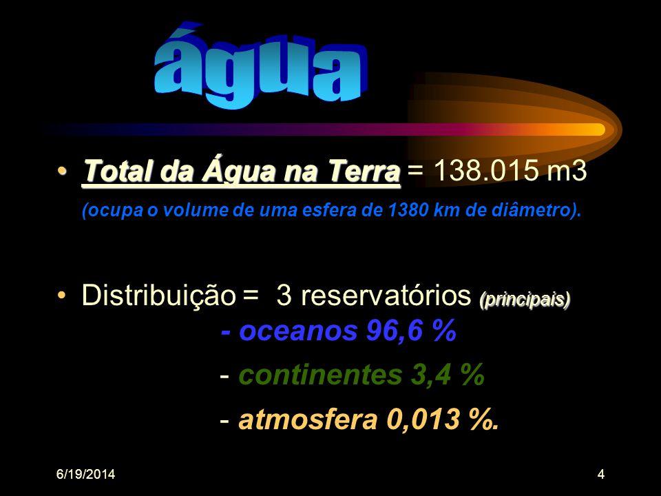 6/19/20144 •Total da Água na Terra •Total da Água na Terra = 138.015 m3 (ocupa o volume de uma esfera de 1380 km de diâmetro).