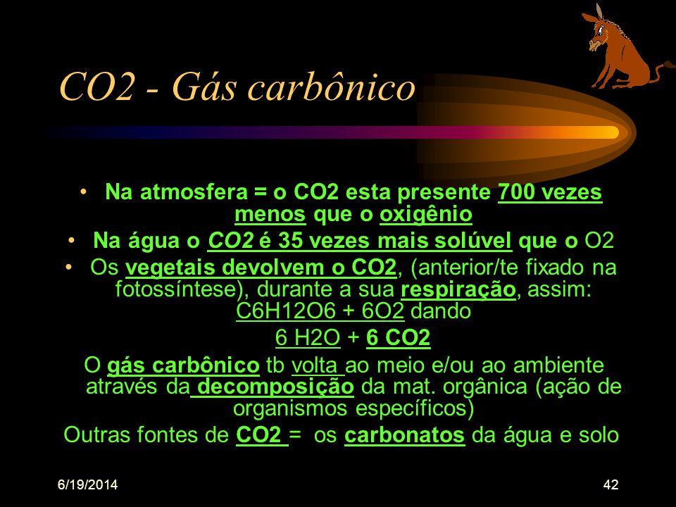 6/19/201441 CO2 - gás carbônico obs.: as conseqüências da fotossíntese nas águas são: retirada do CO2, aumento do pH, precipitação de carbonatos, etc.