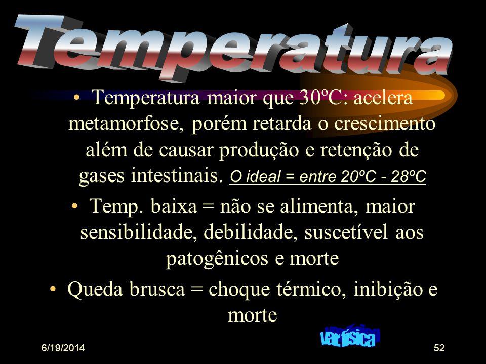 6/19/201451 •Unid. de leitura = graus Celcius (  C) e Fahrenheit (  F) (usuais) •Característica física = mede a intensidade de calor ou energia térm