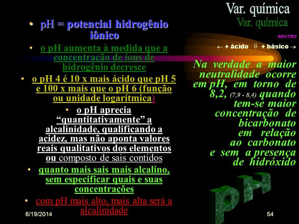 6/19/201453 - - -  + ácido  + básico  - equivalência entre os ions H - OH = neutro - predominância dos íons H = ácido - predominância dos íons OH =