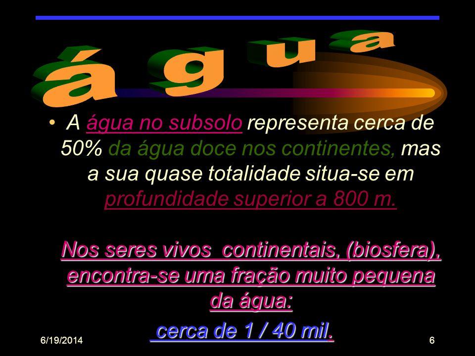 6/19/201436 a) Qualidade das águas : - CETESB,1980 b) Relatório de qualidade ambiental de São Paulo - SEMA, 2003 - DOESP-vol.114;8/6/04 •CETESB, 1980 - ÁGUA P/ PRESERVAÇÃO DA VIDA AQUÁTICA em 92 pontos - 29 bacias hidrográficas / SP: - 14,13% qualidade boa ; - 45,65% qualidade aceitável ; - 40,22% qualidade inaceitável (org.