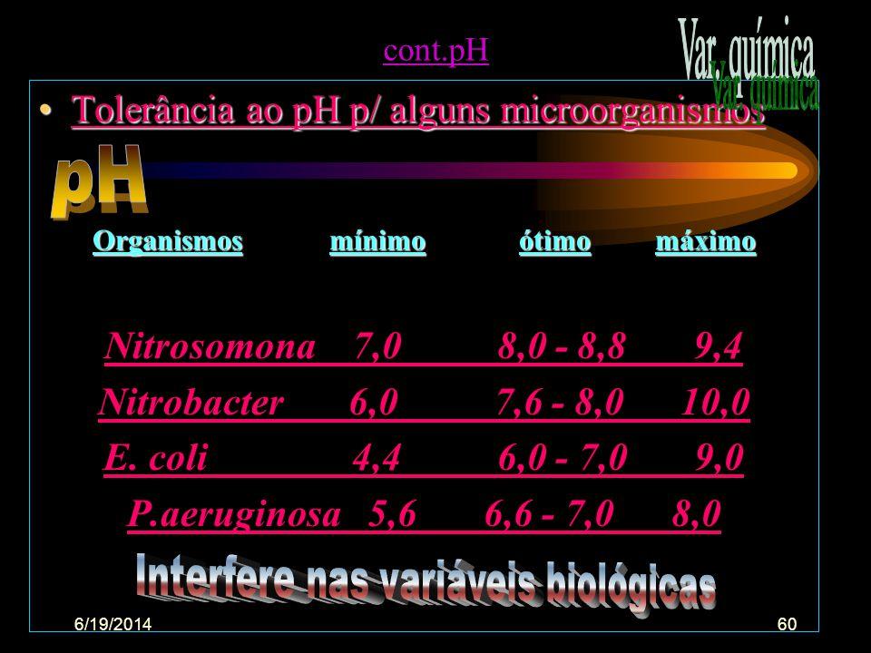 6/19/201459 pH da água •Água favorecida pela ativid.fotossintética, atingindo pH 8 - 9, ocorrerá precipitação de compostos como os orto-fosfatos insol