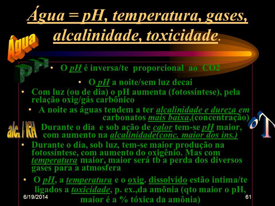 6/19/201460 cont.pH •Tolerância ao pH p/ alguns microorganismos Organismos mínimo ótimo máximo Nitrosomona 7,0 8,0 - 8,8 9,4 Nitrobacter 6,0 7,6 - 8,0