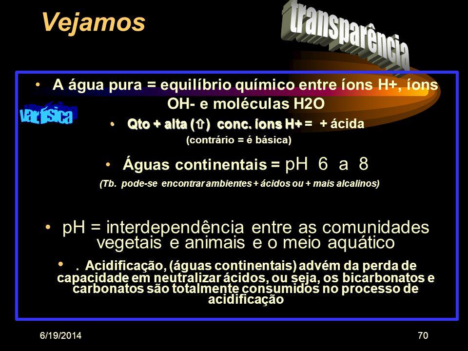 6/19/201469 alta transparência em pH mais baixo ? •Transparência •Transparência - 1º indício de boa qualidade (seria verdadeira ?) •(?)  transparênci