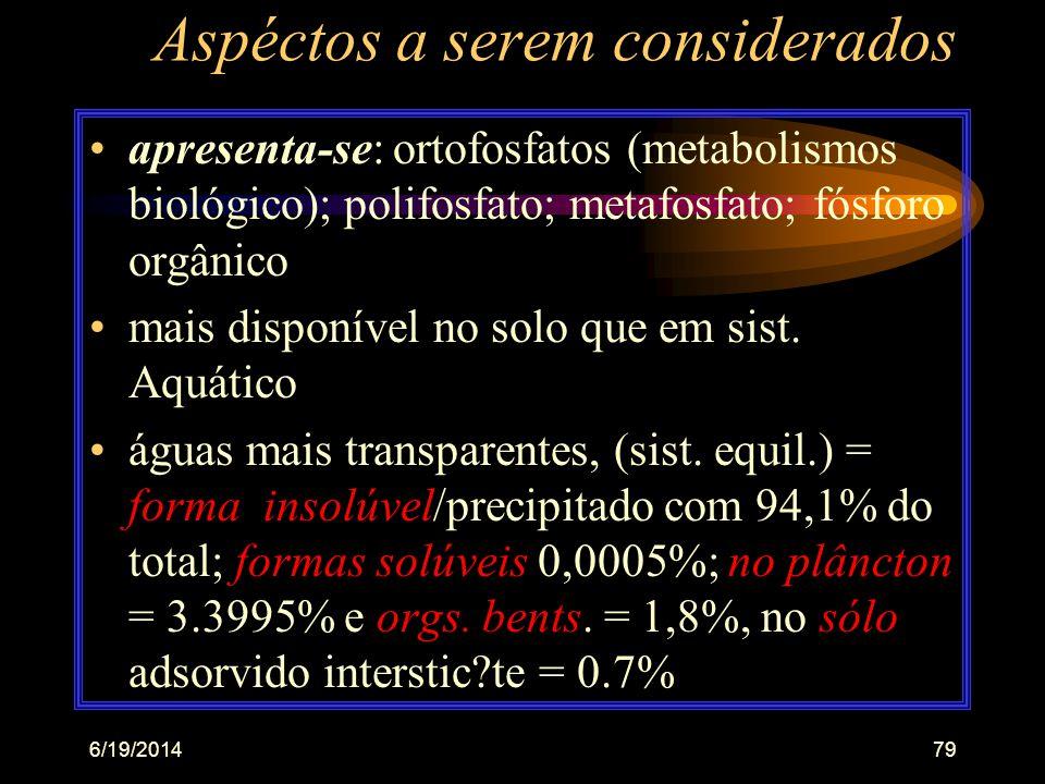 6/19/201478 FOSFATO TOTAL - •Serve: avaliar a produtividade aquática chances de eutrofização •Nutriente limitante (fósforo e nitrogênio) •Interfere no