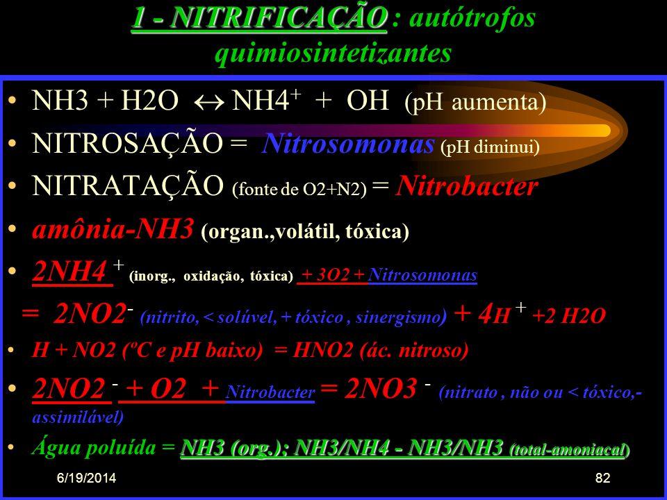 6/19/201481 NITROGÊNIO - N - •H2O = gás, formas inorgânicas e orgânicas •Bactérias/Cianofíceas = fixadoras do N na forma molecular •Água = aparece NO2