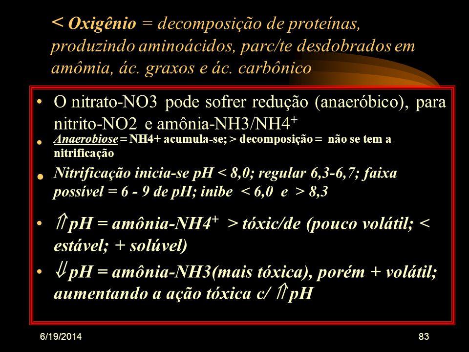 6/19/201482 1 - NITRIFICAÇÃO 1 - NITRIFICAÇÃO : autótrofos quimiosintetizantes •NH3 + H2O  NH4 + + OH (pH aumenta) •NITROSAÇÃO = Nitrosomonas (pH dim