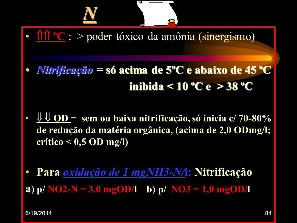 6/19/201483 < Oxigênio = decomposição de proteínas, produzindo aminoácidos, parc/te desdobrados em amômia, ác. graxos e ác. carbônico •O nitrato-NO3 p