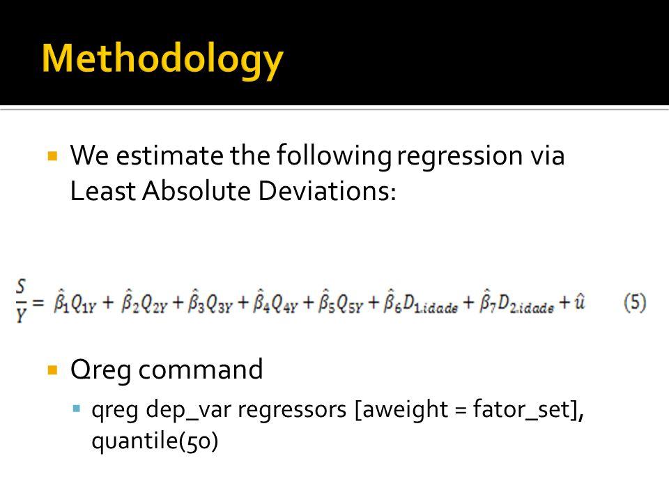  We estimate the following regression via Least Absolute Deviations:  Qreg command  qreg dep_var regressors [aweight = fator_set], quantile(50)