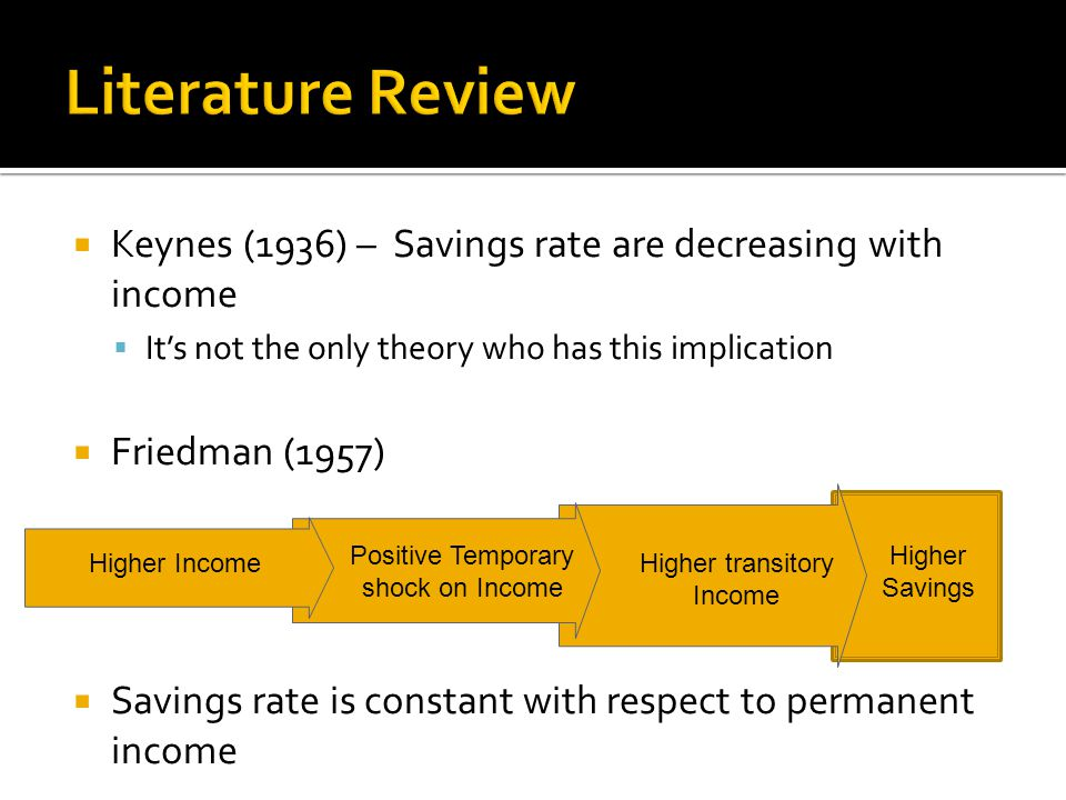  Keynes (1936) – Savings rate are decreasing with income  It's not the only theory who has this implication  Friedman (1957)  Savings rate is constant with respect to permanent income Higher Income Positive Temporary shock on Income Higher transitory Income Higher Savings