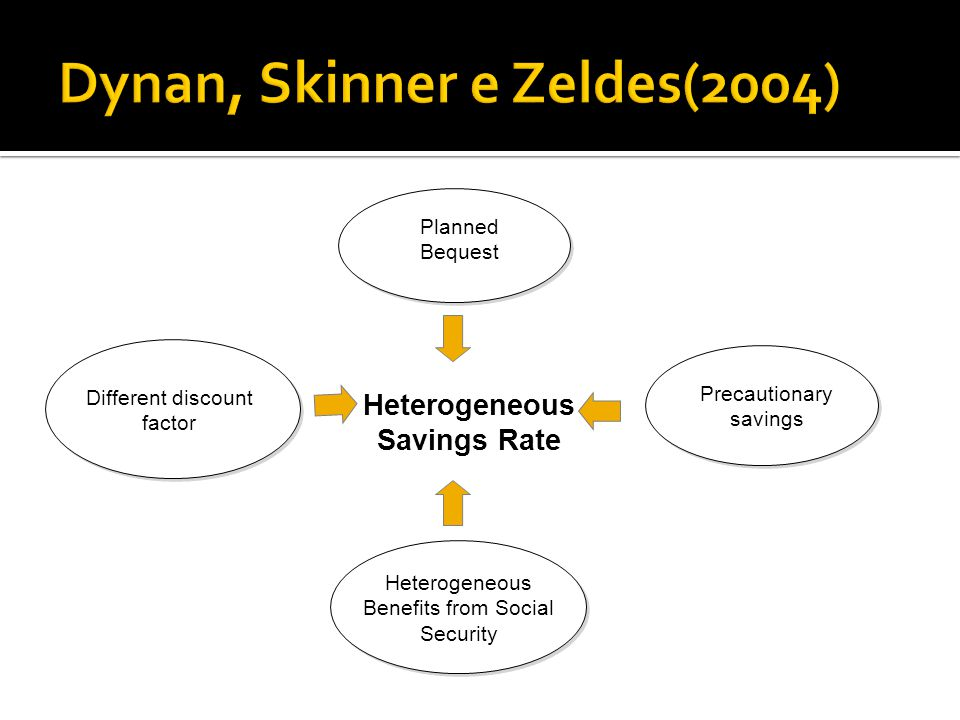  Limitations:  Permanetn Income is still not well estimated ▪ Inclusions of other variables correlated to the permanent income ▪ Location; ▪ Employment – sector and activity ;  Possible Extensions :  Include variables related to income uncertainty (Employment variables, in example);  Use a Pseudo-Panel date analysys using the other Household Surveys Available.